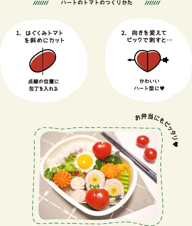 ハートのトマトのつくりかた